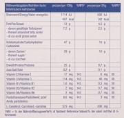 Body-Attack-Power-Protein-Bar-Muesli-Yoghurt-24-x-35-g-1er-Pack-1-x-084-kg-0-0